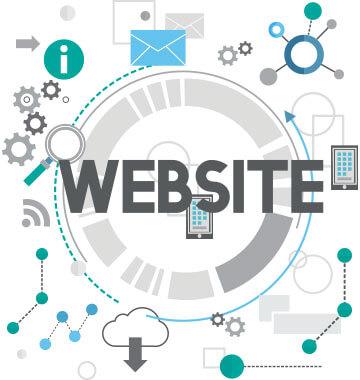 Δυναμική Ιστοσελίδα, Στατική Ιστοσελίδα ή Flash Ιστοσελίδα; - Κατασκευή Ιστοσελίδων